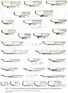 Таблицы-определители предметов быта IX-XV веков - archussr_drrus_bk_table33.jpg