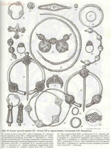 Таблицы-определители предметов быта IX-XV веков - archussr_drrus_bk_table41.jpg
