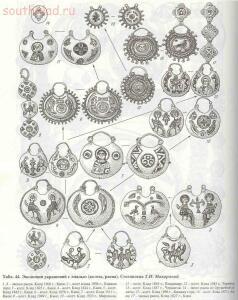 Таблицы-определители предметов быта IX-XV веков - archussr_drrus_bk_table44.jpg