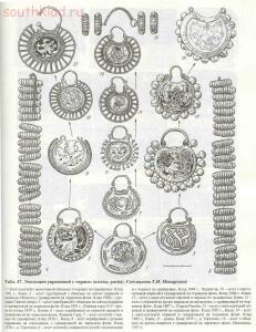 Таблицы-определители предметов быта IX-XV веков - archussr_drrus_bk_table47.jpg