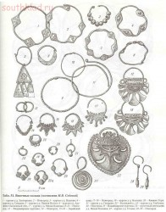 Таблицы-определители предметов быта IX-XV веков - archussr_drrus_bk_table51.jpg