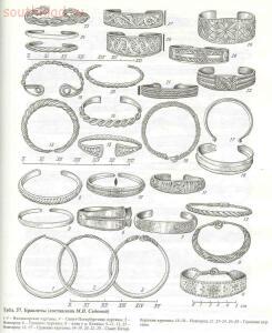 Таблицы-определители предметов быта IX-XV веков - archussr_drrus_bk_table57.jpg