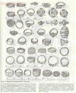 Таблицы-определители предметов быта IX-XV веков - archussr_drrus_bk_table59.jpg