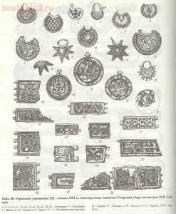 Таблицы-определители предметов быта IX-XV веков - archussr_drrus_bk_table60.jpg