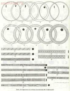 Таблицы-определители предметов быта IX-XV веков - archussr_drrus_bk_table64.jpg