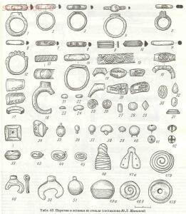 Таблицы-определители предметов быта IX-XV веков - archussr_drrus_bk_table65.jpg