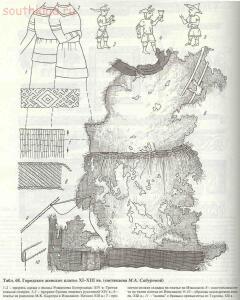 Таблицы-определители предметов быта IX-XV веков - archussr_drrus_bk_table68.jpg