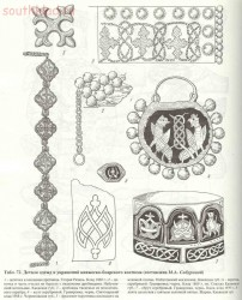 Таблицы-определители предметов быта IX-XV веков - archussr_drrus_bk_table72.jpg