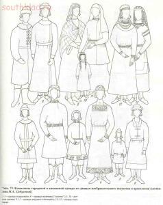 Таблицы-определители предметов быта IX-XV веков - archussr_drrus_bk_table75.jpg