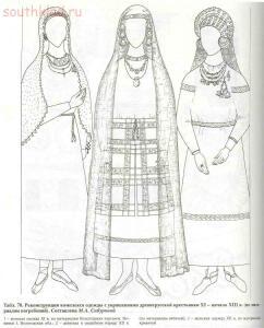 Таблицы-определители предметов быта IX-XV веков - archussr_drrus_bk_table78.jpg