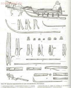 Таблицы-определители предметов быта IX-XV веков - archussr_drrus_bk_table84.jpg