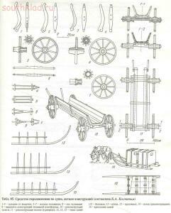 Таблицы-определители предметов быта IX-XV веков - archussr_drrus_bk_table85.jpg