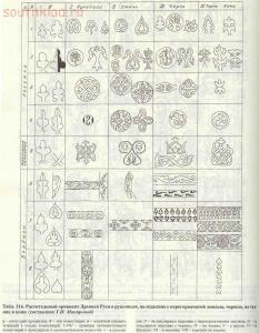 Таблицы-определители предметов быта IX-XV веков - archussr_drrus_bk_table116.jpg