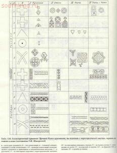 Таблицы-определители предметов быта IX-XV веков - archussr_drrus_bk_table118.jpg