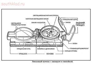 Как пользоваться компасом - Linzovyy-kompas-s-vizirom-i-lineykoy.jpg