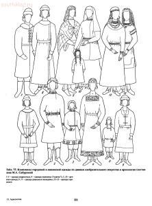 Справочник по старинным предметам Древней Руси. - p0321.jpg