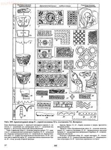 Справочник по старинным предметам Древней Руси. - p0355.jpg