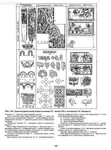 Справочник по старинным предметам Древней Руси. - p0356.jpg