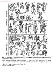 Справочник по старинным предметам Древней Руси. - p0361.jpg