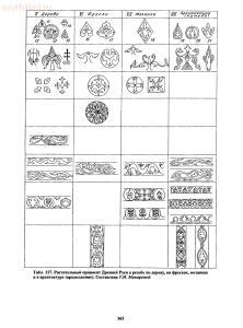 Справочник по старинным предметам Древней Руси. - p0363.jpg