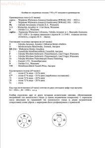 Справочник-определитель гильз и патронов - Публикация090901.jpg
