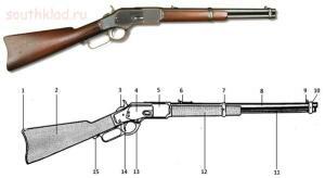Винчестер, модель 1873. - Рис5.jpg
