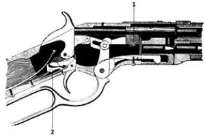 Винчестер, модель 1873. - Рис7.jpg