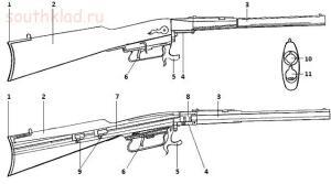 Развитие ружейных прикладных магазинов в США до унитарного патрона. - 2.jpg