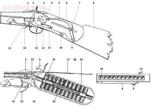 Развитие ружейных прикладных магазинов в США до унитарного патрона. - 5.jpg
