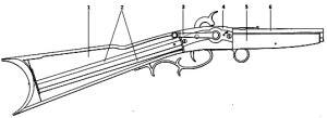 Развитие ружейных прикладных магазинов в США до унитарного патрона. - 7.jpg