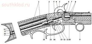 Развитие ружейных прикладных магазинов в США до унитарного патрона. - 8.jpg