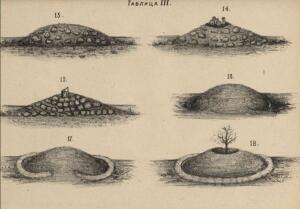 Надгробные сооружения киргизских степей - Надгробные сооружения киргизских степей (1).jpg