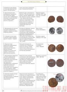 Все монетные браки с 1700 по 1917 год. - atiACN9LtlI.jpg