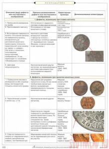 Все монетные браки с 1700 по 1917 год. - cDDk-DeXBU8.jpg