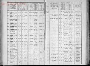 Алфавитный список населенных мест Области Войска Донского 1915 года - screenshot_3843.jpg