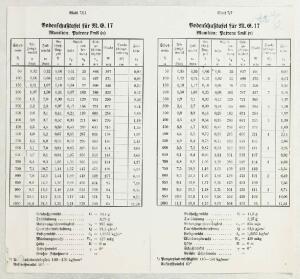 Трофейные немецкие документы с переводом на русский язык - fe7ceaccabad39c3c4d641fbd8c5f926.jpg