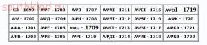 Датировка монет и таблицы соответствия цифр - Датировка монет и таблицы соответствия цифр. Онлайн каталог монет (1).jpg