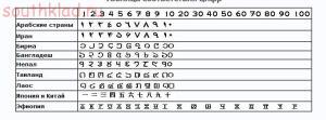 Датировка монет и таблицы соответствия цифр - Датировка монет и таблицы соответствия цифр. Онлайн каталог монет (2).jpg