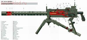 Стрелковое оружие в разрезе - biai-gMwOJw.jpg