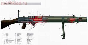 Стрелковое оружие в разрезе - CsQpVBHa10Y.jpg