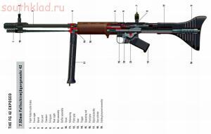 Стрелковое оружие в разрезе - DFzpJkJeo1s.jpg