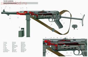 Стрелковое оружие в разрезе - m79BrowzuUA.jpg
