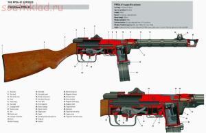 Стрелковое оружие в разрезе - PXpkVqvqJYY.jpg