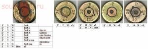 Маркировка гильз Второй Мировой Войны - 0_2367bf_7e345d8f_orig.jpg