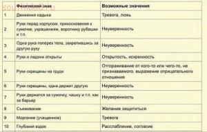 Язык тела - PotLPoYCw4o.jpg