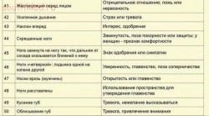 Язык тела - yGrhYoEdas8.jpg