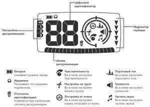 display-305