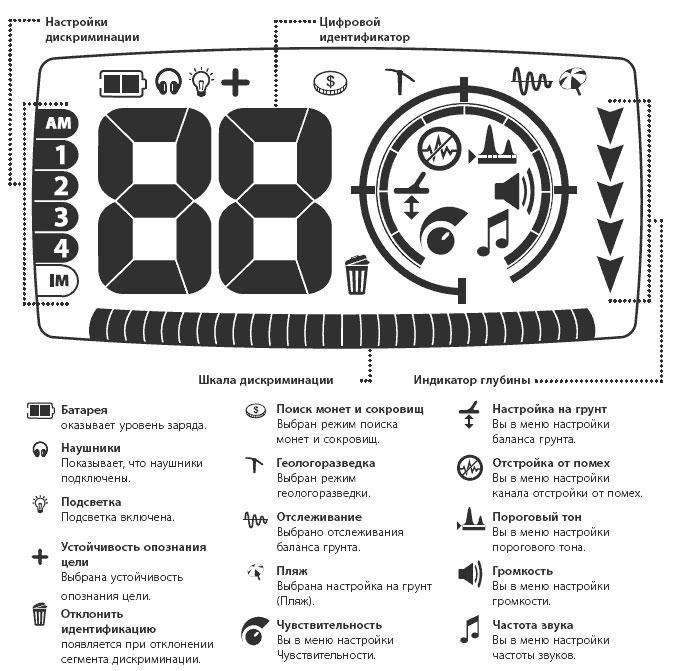 Видео инструкция х терра 505-minelab x terra 505 форум - блоги